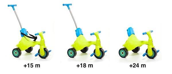 Imagen de Triciclo Urban Trike II City